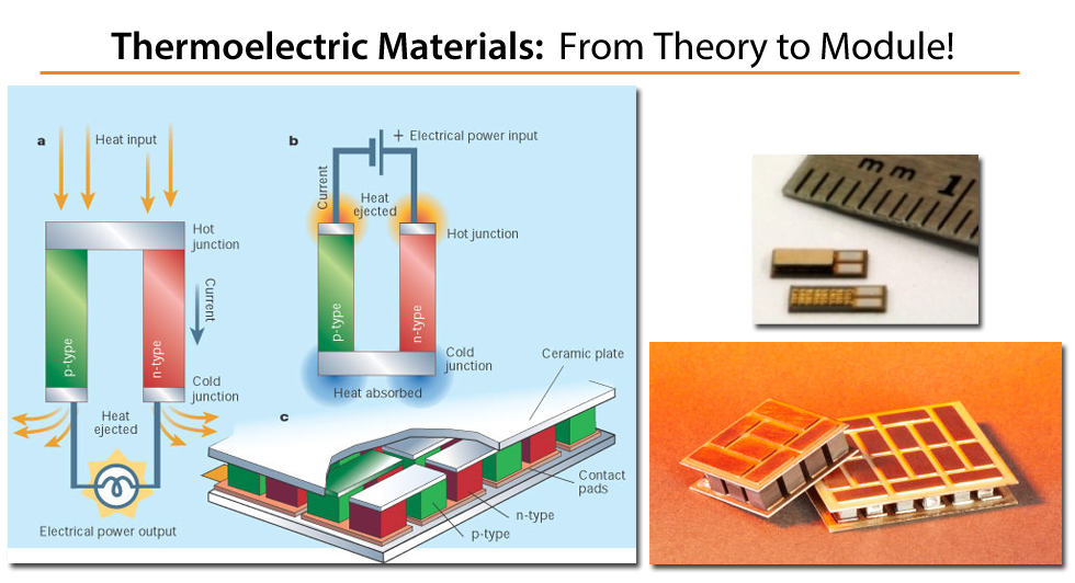 Image result for Thermoelectric